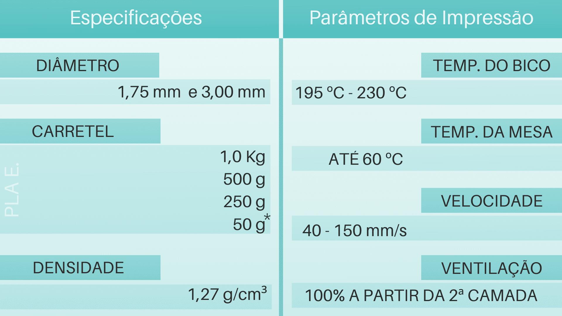 Tabela de Parâmetros e especificações do filamento 3d Pla Easyfill