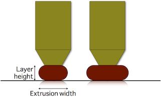 Espessura de parede Extrusion Width