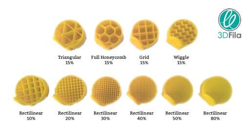 a imagem demonstra diversas peças impressas com várias configurações do parâmetro infil. São 10 configurações demonstradas em filamento ABS amarelo, como honeycomb, rectilinear, wiggle e grid e distintas densidades.