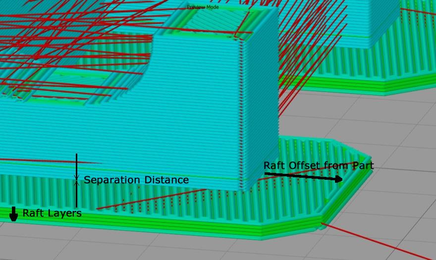Configurando Raft no Simplify3D