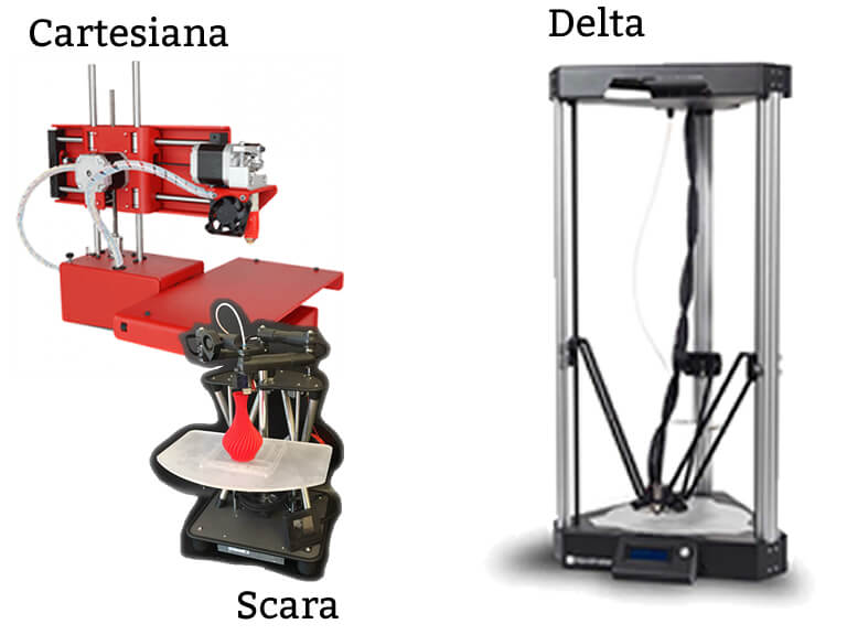 Topologia das Impressoras 3D